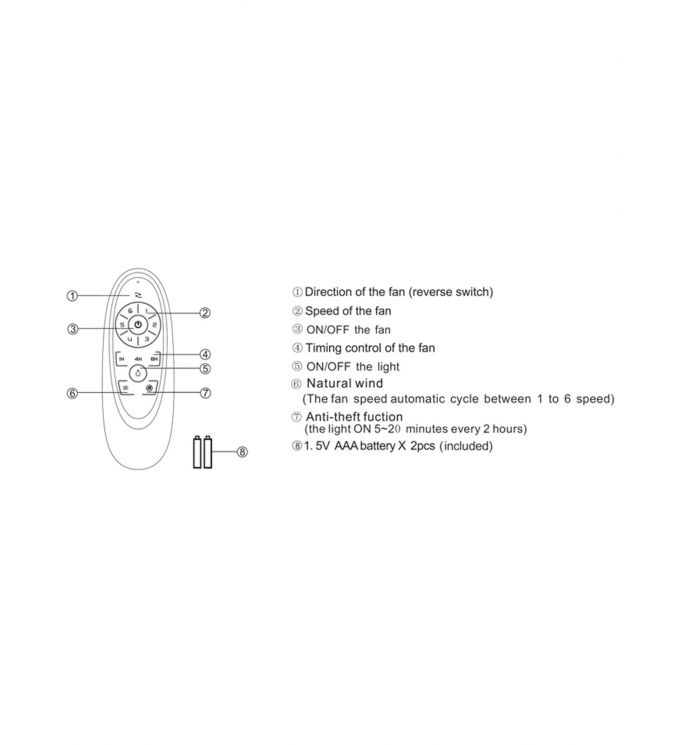 Lucci Air Remote Control Set For Climate III